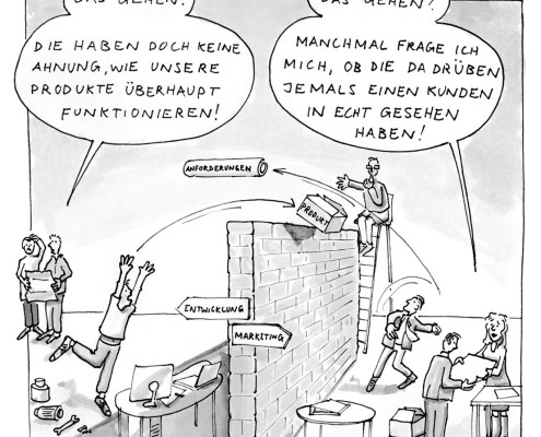 Business Illustration, Cartoon, Christian Ridder, Handbuch Prozessberatung, Marketing vs. Entwicklung